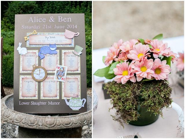 Alice's Adventures In Wonderland: Wedding Inspiration