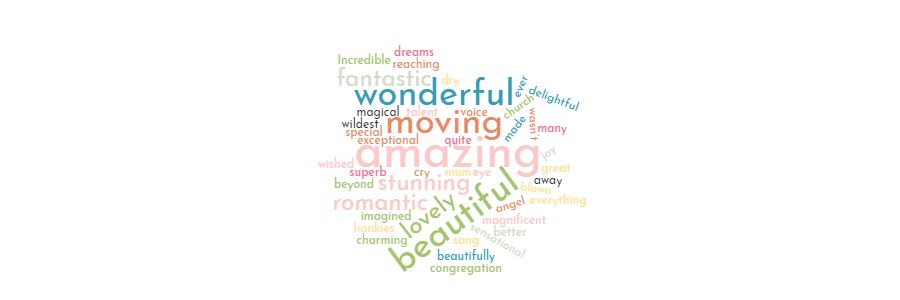 Classical & Opera Singers – wordcloud
