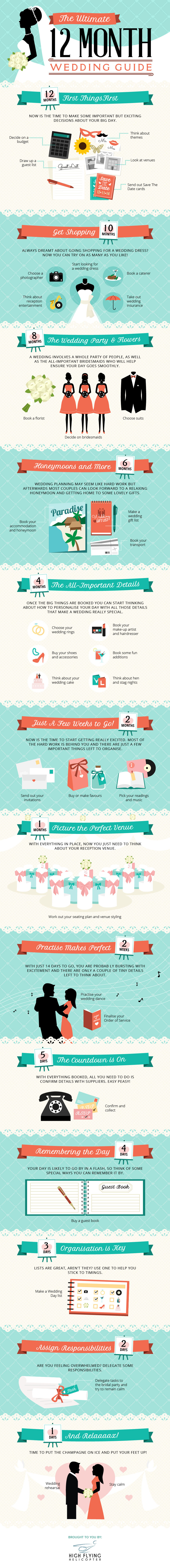 Ultimate-12-Month-Wedding-Guide-v2